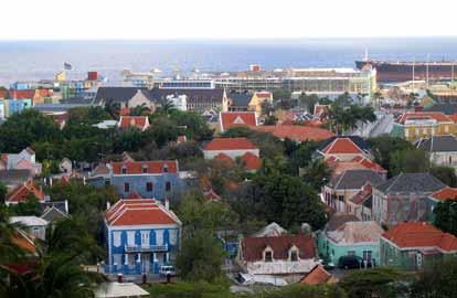 Willemstad, de hoofdstad van Curacao