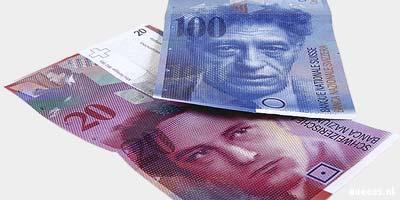 Hoogste minimumloon ter wereld